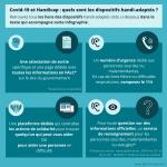 Covid-19 : Quels sont les dispositifs handi-adaptés ?
